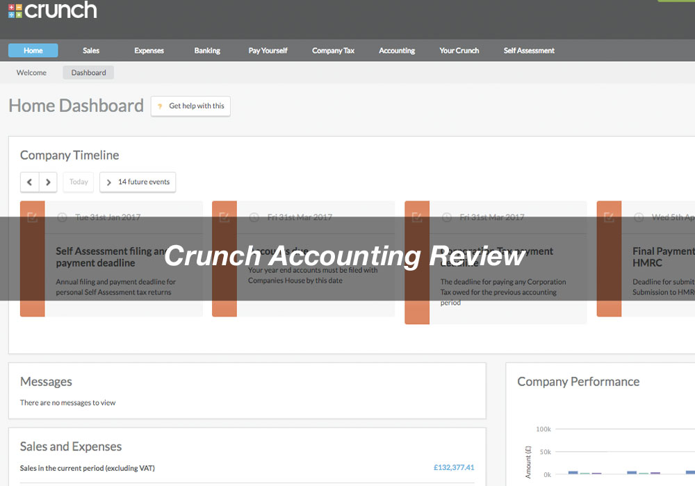 My Crunch Accounting Review (7 Years As A Customer)